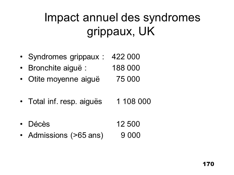 Impact annuel des syndromes grippaux, UK