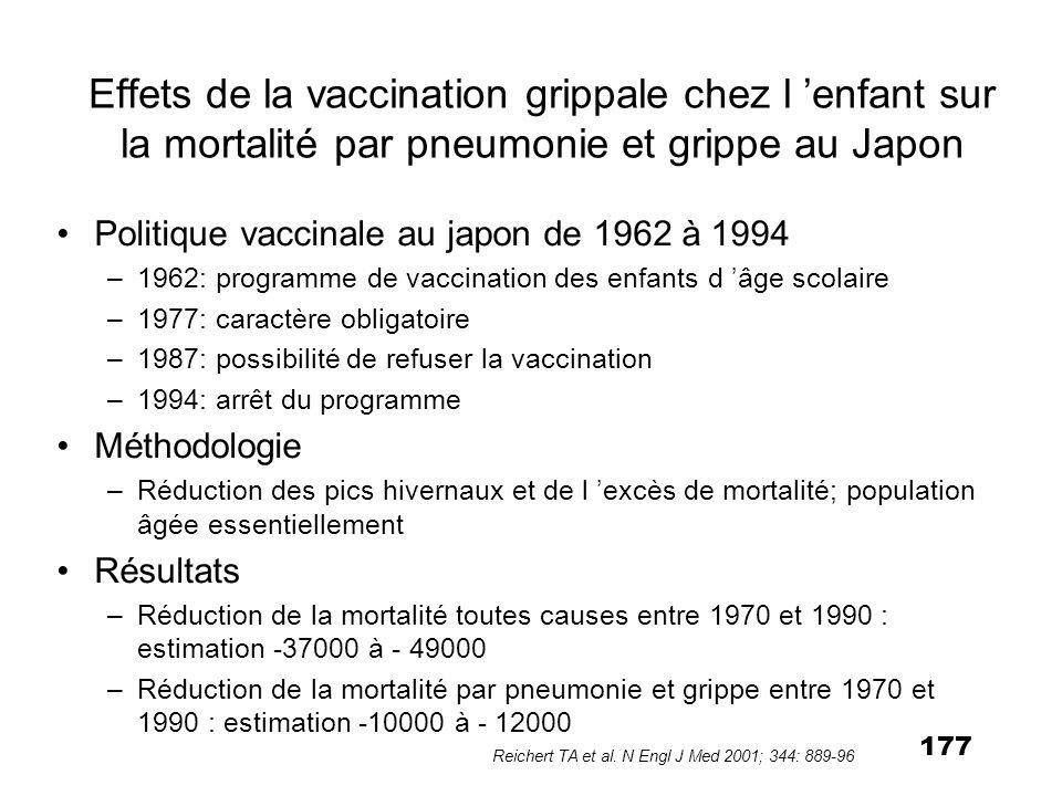 Effets de la vaccination grippale chez l 'enfant sur la mortalité par pneumonie et grippe au Japon