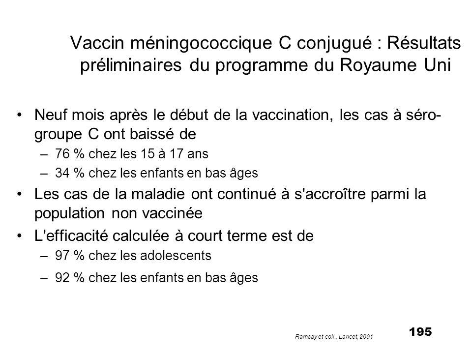 Vaccin méningococcique C conjugué : Résultats préliminaires du programme du Royaume Uni