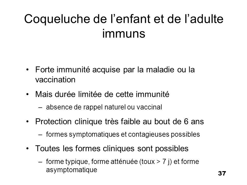 Coqueluche de l'enfant et de l'adulte immuns