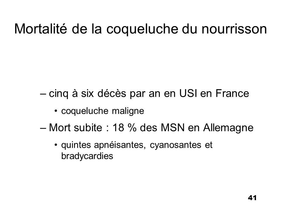 Mortalité de la coqueluche du nourrisson
