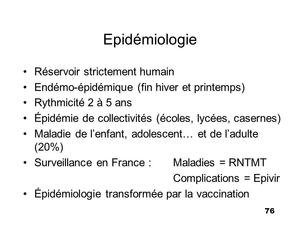 Epidémiologie Réservoir strictement humain