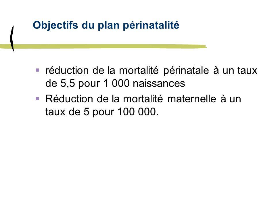 Objectifs du plan périnatalité