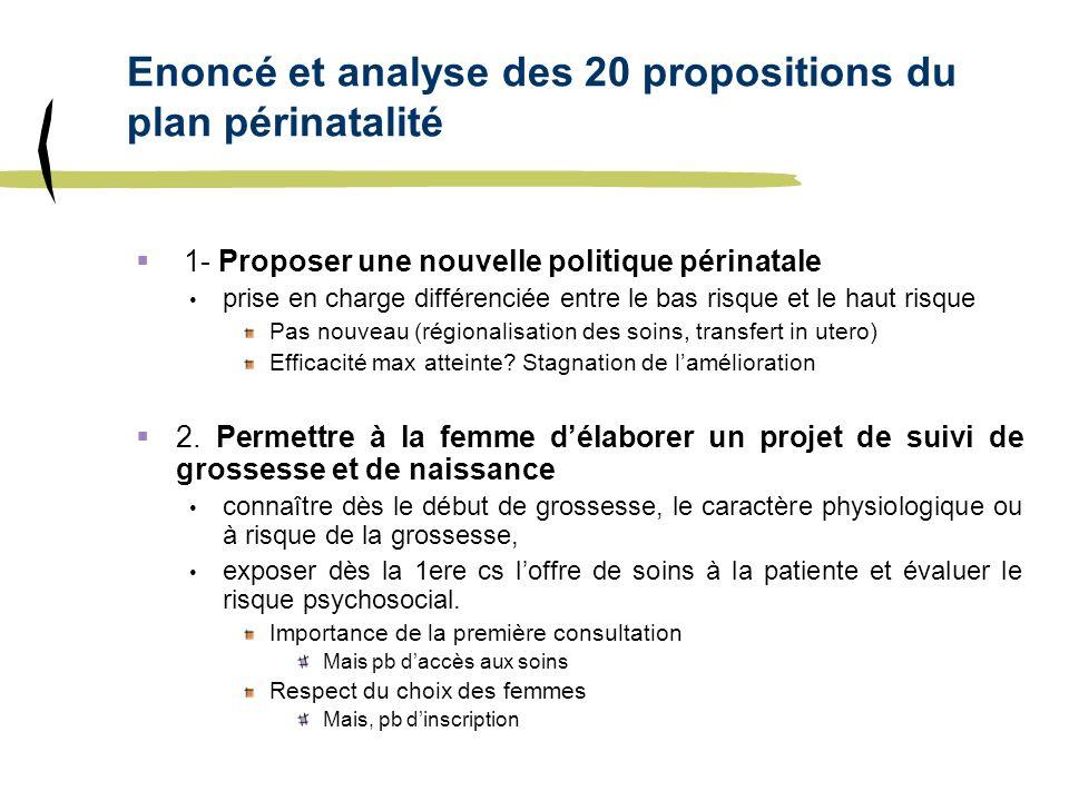 Enoncé et analyse des 20 propositions du plan périnatalité
