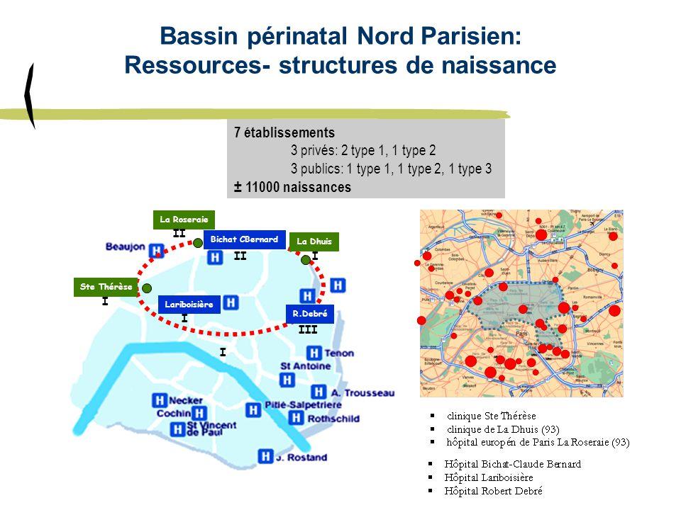 Bassin périnatal Nord Parisien: Ressources- structures de naissance