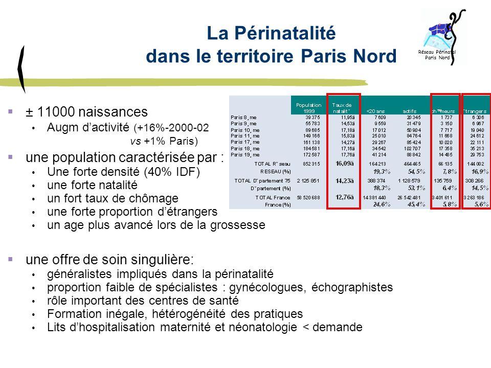 La Périnatalité dans le territoire Paris Nord