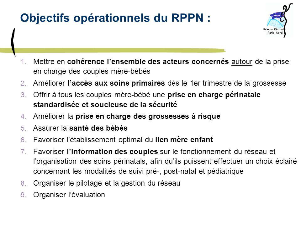 Objectifs opérationnels du RPPN :