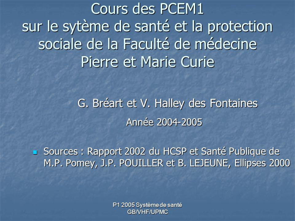 Cours des PCEM1 sur le sytème de santé et la protection sociale de la Faculté de médecine Pierre et Marie Curie