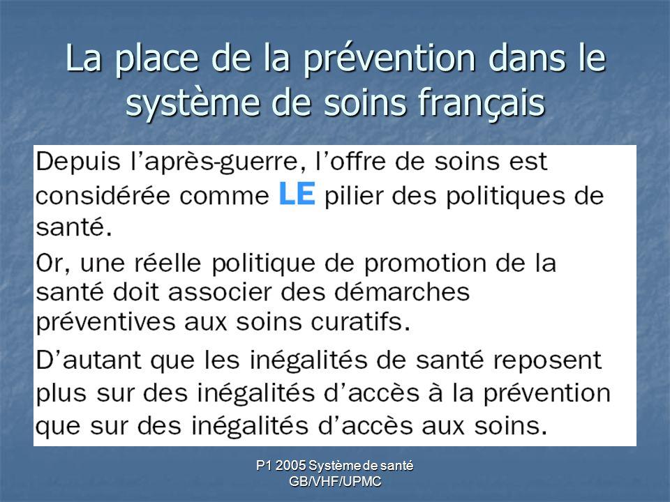 La place de la prévention dans le système de soins français