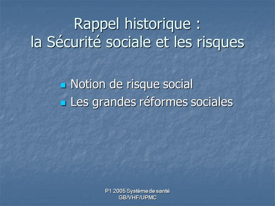 Rappel historique : la Sécurité sociale et les risques