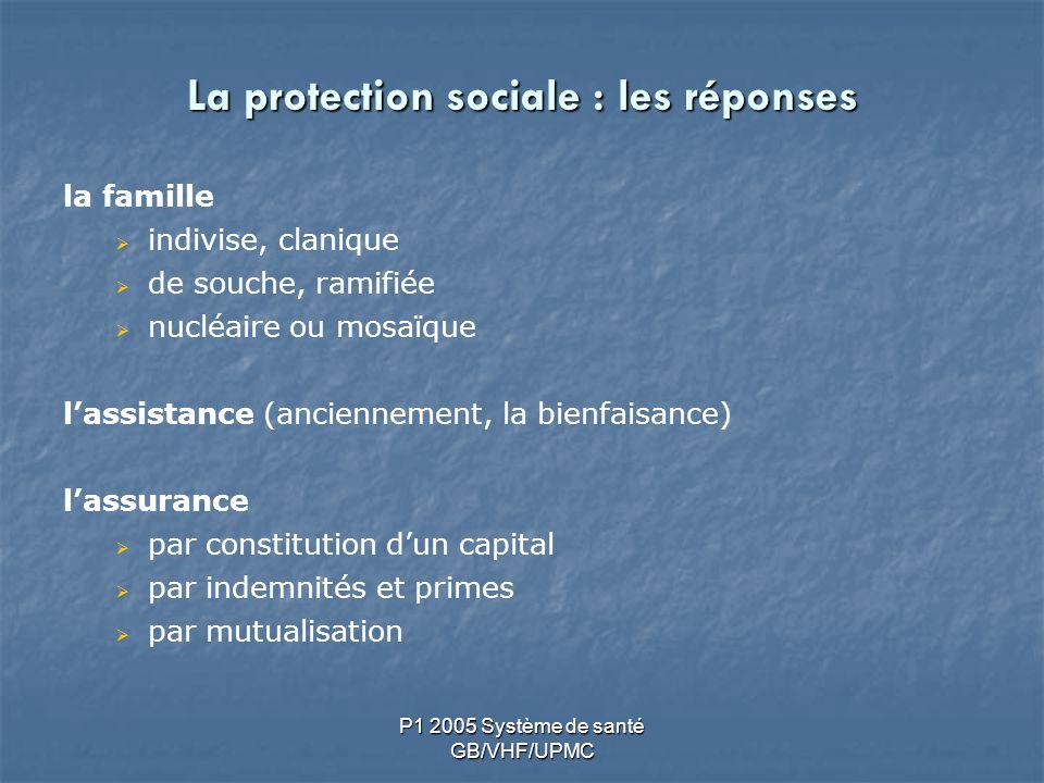 La protection sociale : les réponses