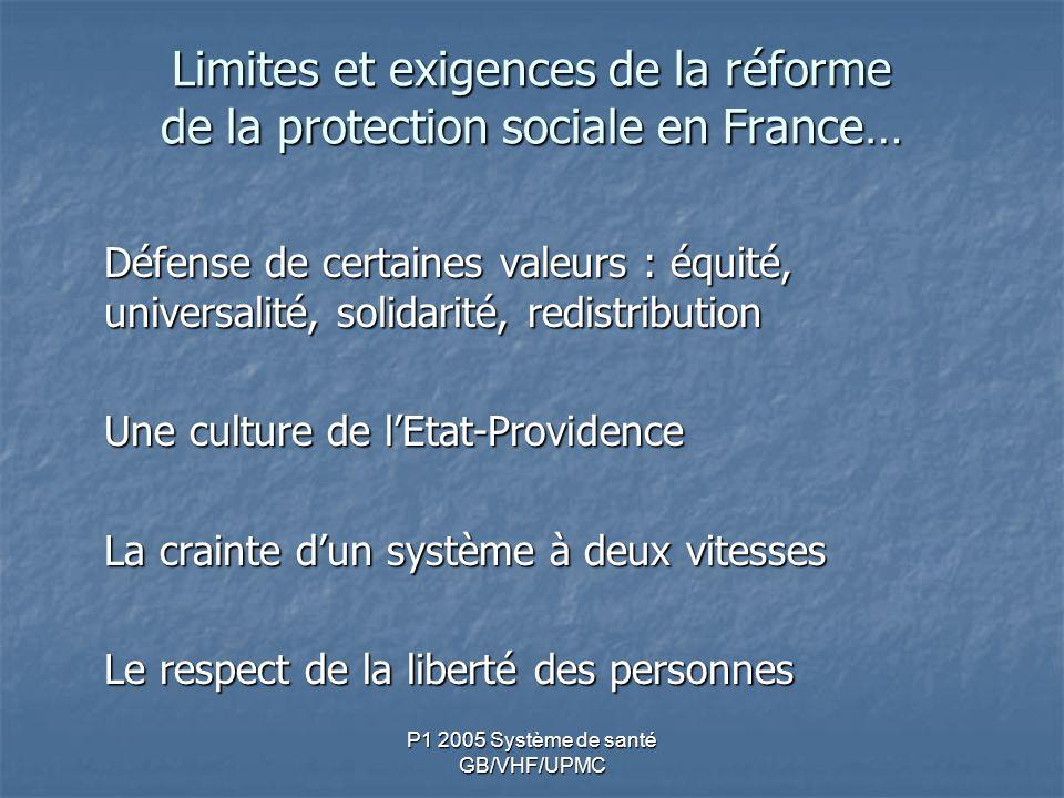 Limites et exigences de la réforme de la protection sociale en France…