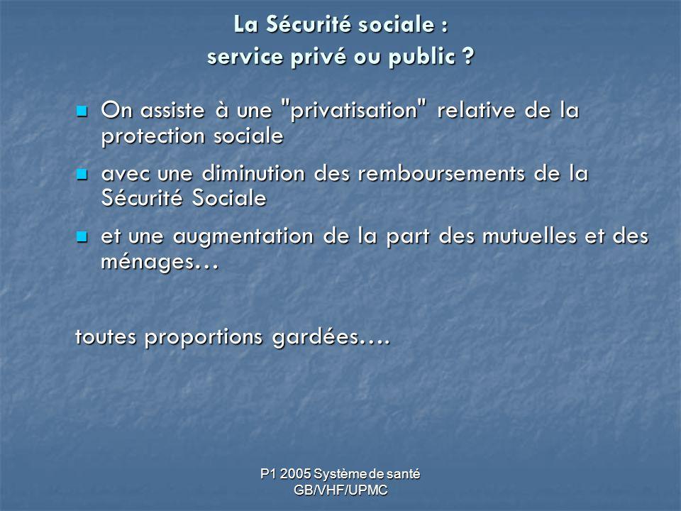 La Sécurité sociale : service privé ou public