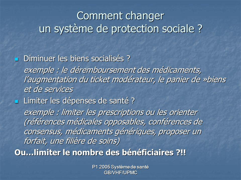 Comment changer un système de protection sociale