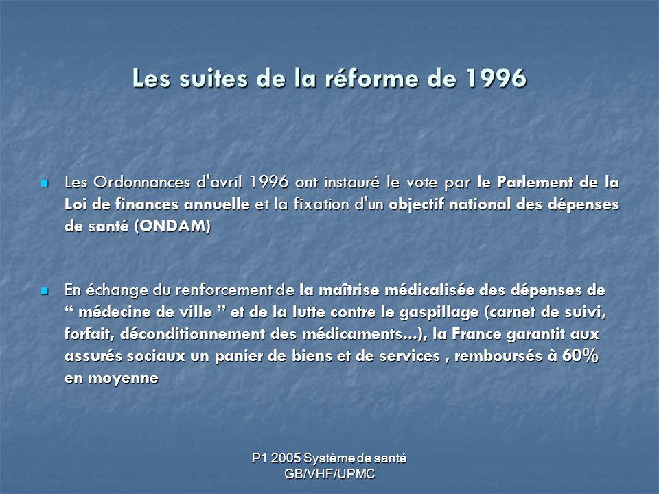 Les suites de la réforme de 1996