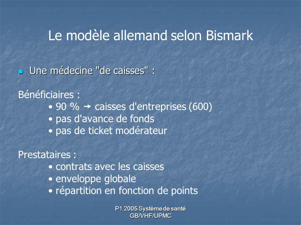 Le modèle allemand selon Bismark
