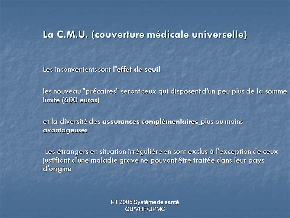 La C.M.U. (couverture médicale universelle)