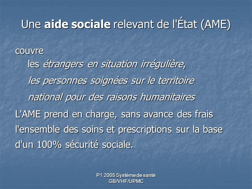 Une aide sociale relevant de l État (AME)