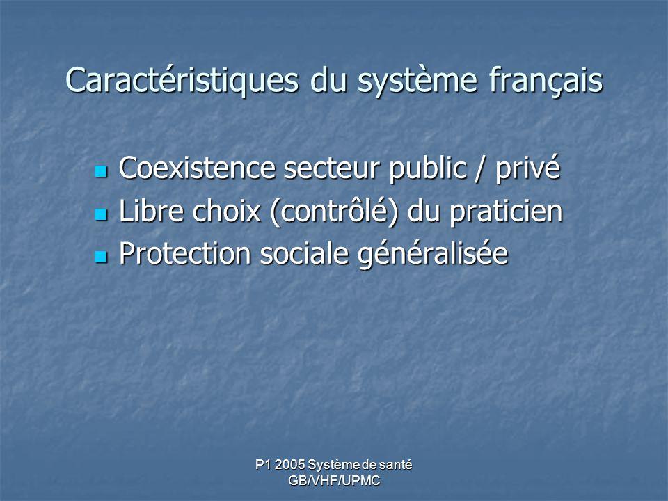 Caractéristiques du système français