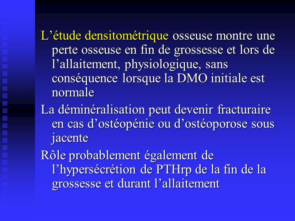 L'étude densitométrique osseuse montre une perte osseuse en fin de grossesse et lors de l'allaitement, physiologique, sans conséquence lorsque la DMO initiale est normale