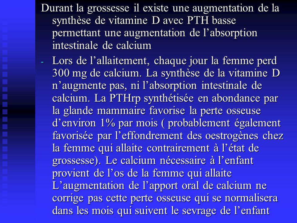 Durant la grossesse il existe une augmentation de la synthèse de vitamine D avec PTH basse permettant une augmentation de l'absorption intestinale de calcium