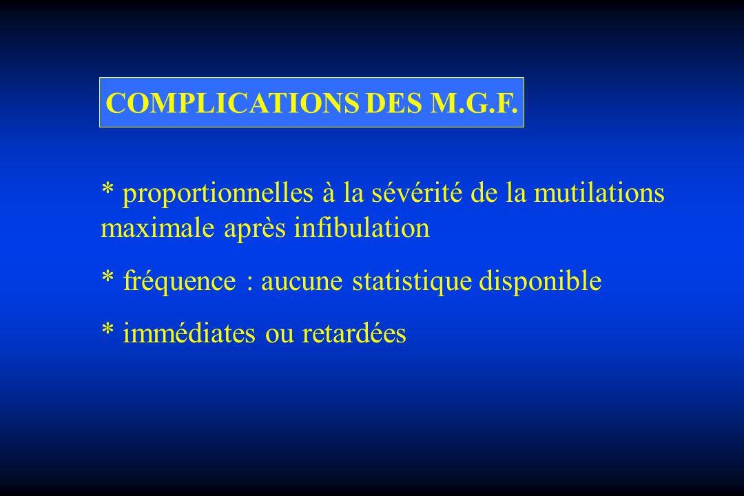 * proportionnelles à la sévérité de la mutilations maximale après infibulation