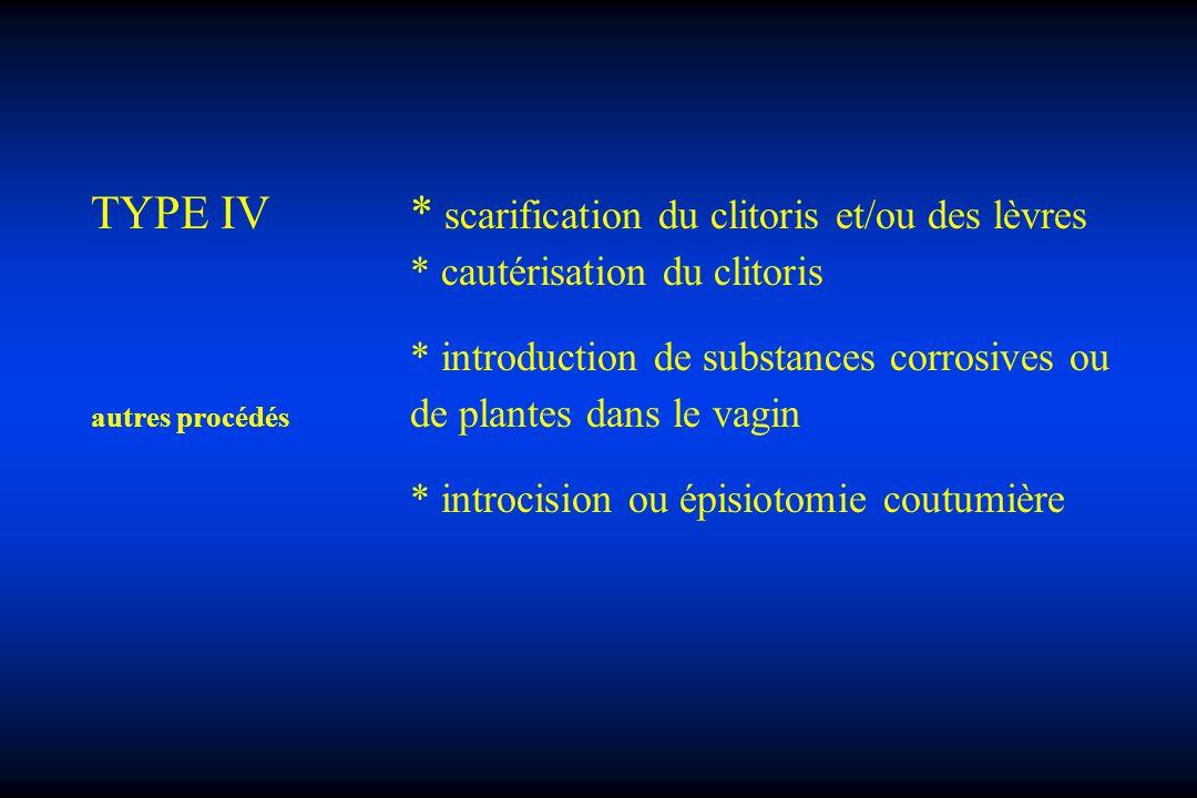 TYPE IV. scarification du clitoris et/ou des lèvres
