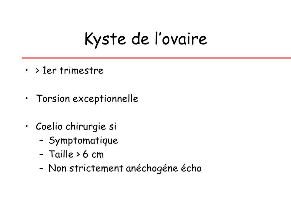 Kyste de l'ovaire > 1er trimestre Torsion exceptionnelle