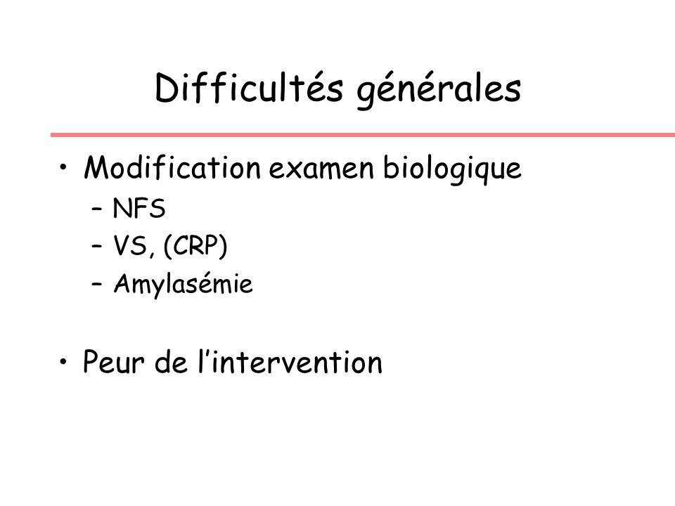 Difficultés générales