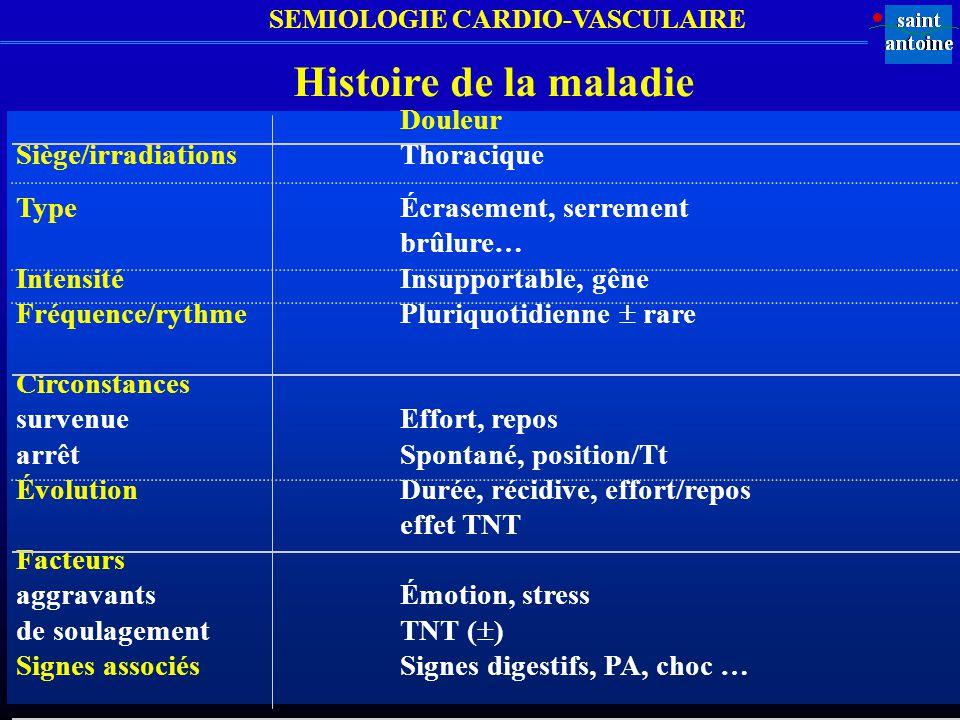 Histoire de la maladie Douleur Siège/irradiations Thoracique