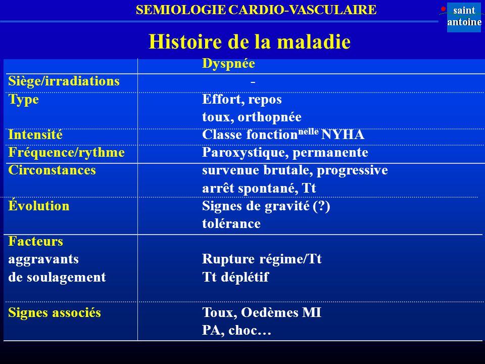 Histoire de la maladie Dyspnée Siège/irradiations - Type Effort, repos