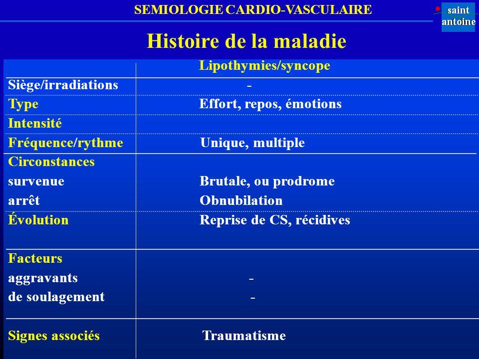 Histoire de la maladie Lipothymies/syncope Siège/irradiations -