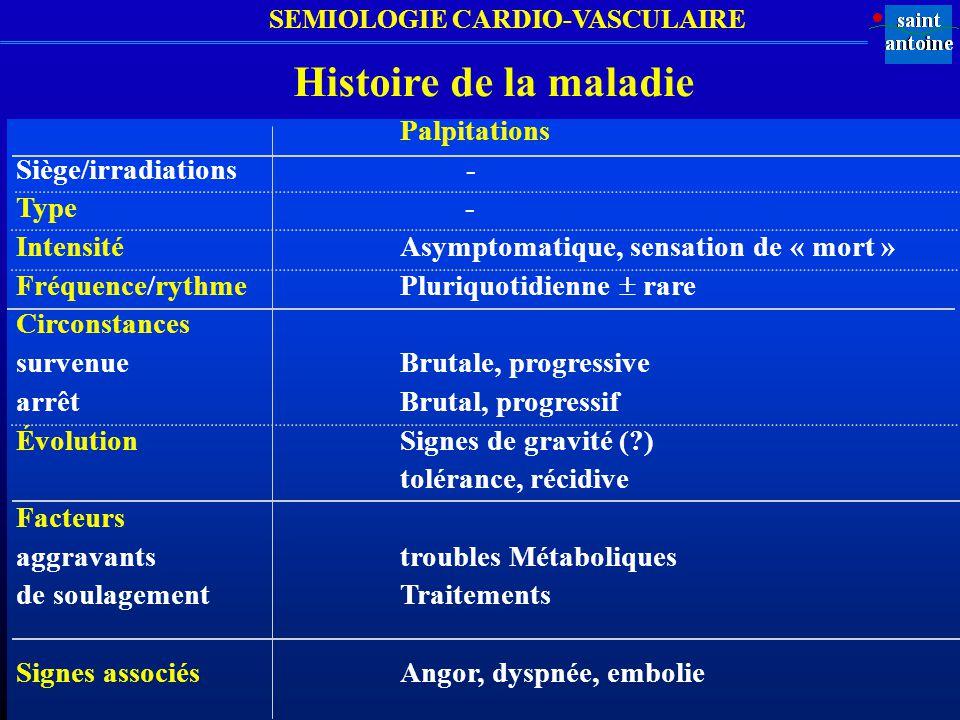 Histoire de la maladie Palpitations Siège/irradiations - Type -