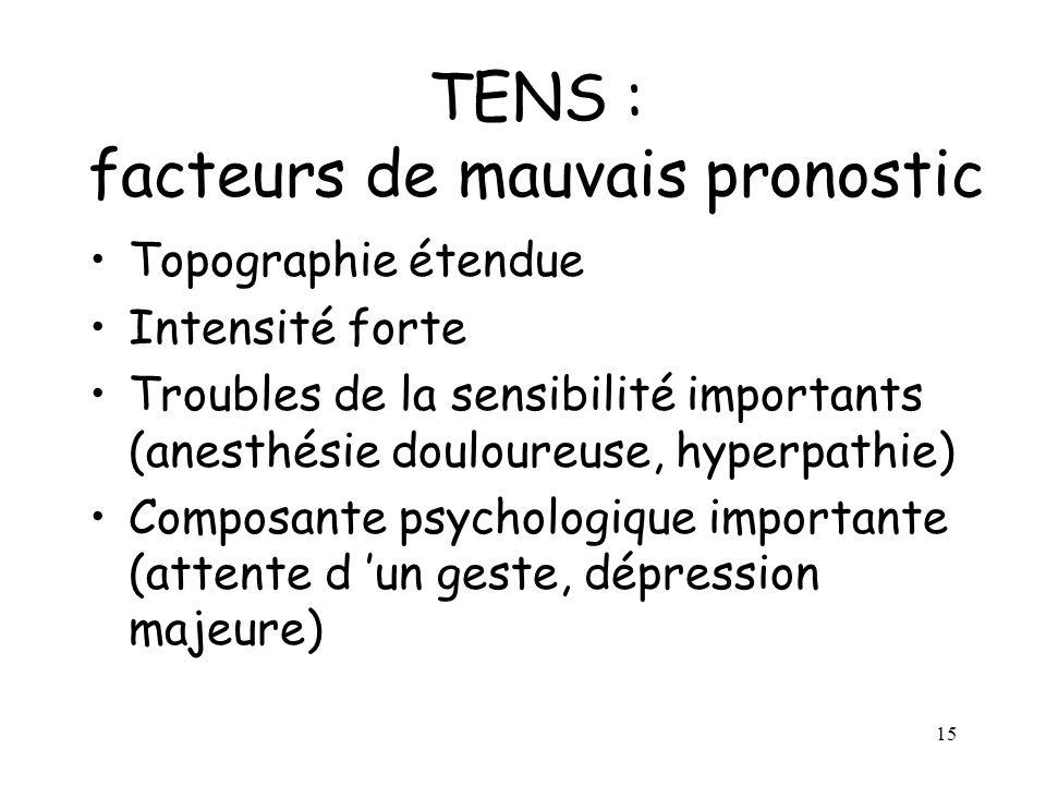 TENS : facteurs de mauvais pronostic