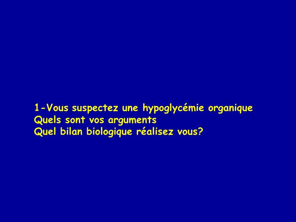 1-Vous suspectez une hypoglycémie organique