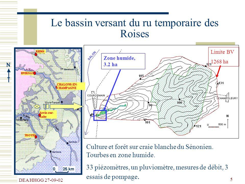 Le bassin versant du ru temporaire des Roises