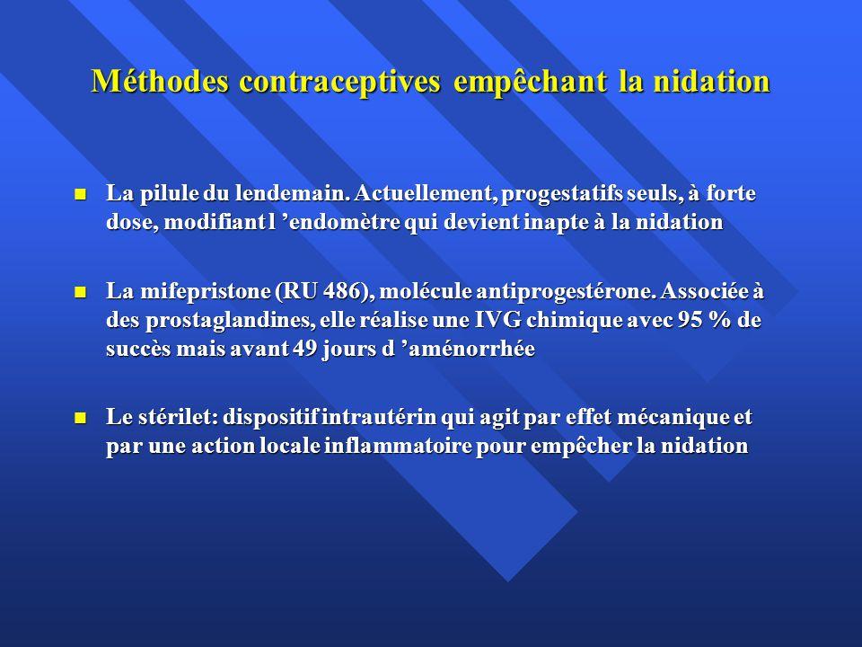 Méthodes contraceptives empêchant la nidation