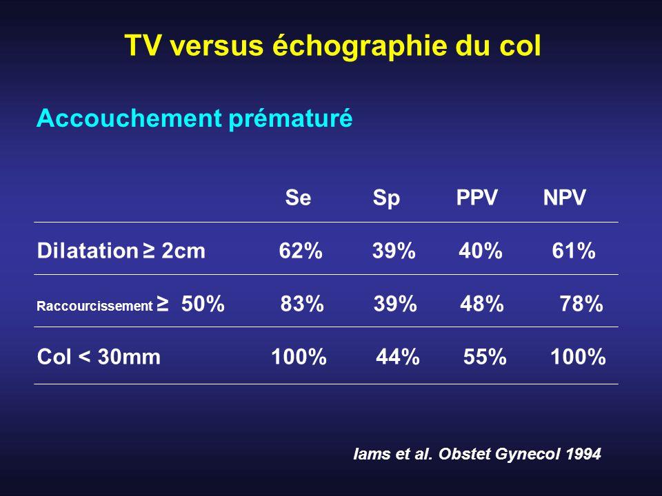 TV versus échographie du col