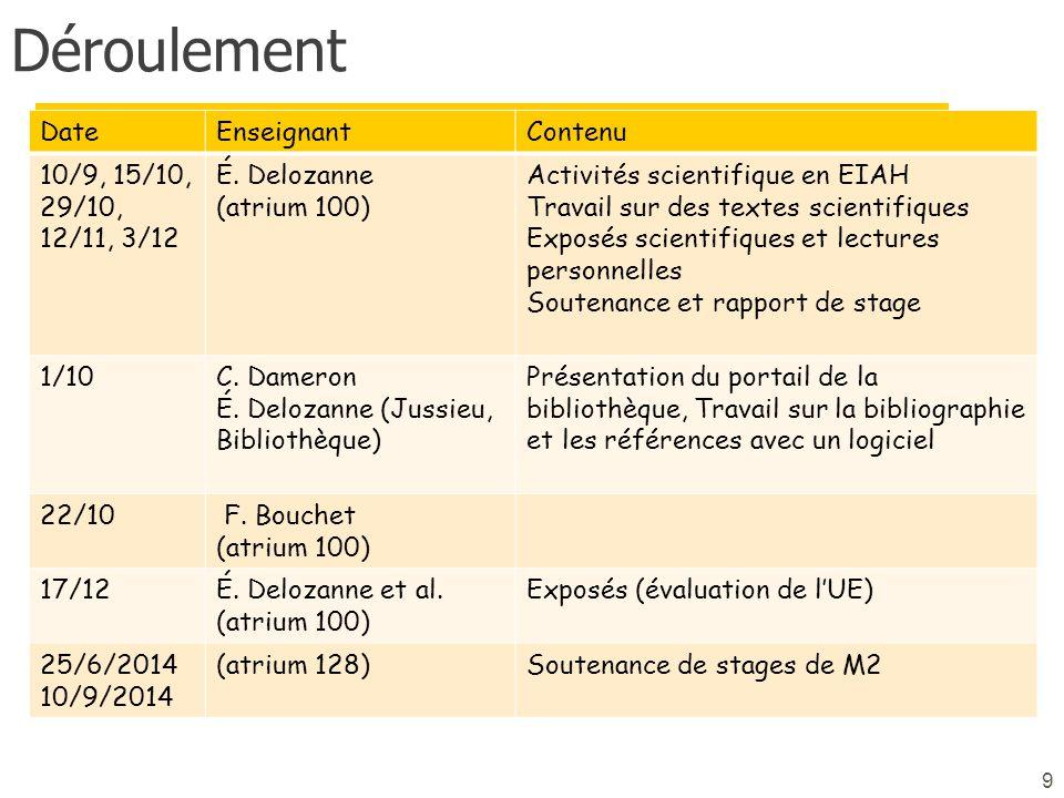 Déroulement Date Enseignant Contenu 10/9, 15/10, 29/10, 12/11, 3/12