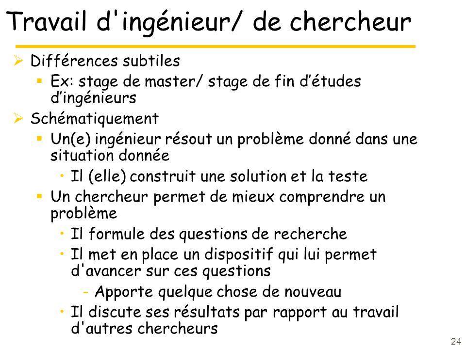 Travail d ingénieur/ de chercheur