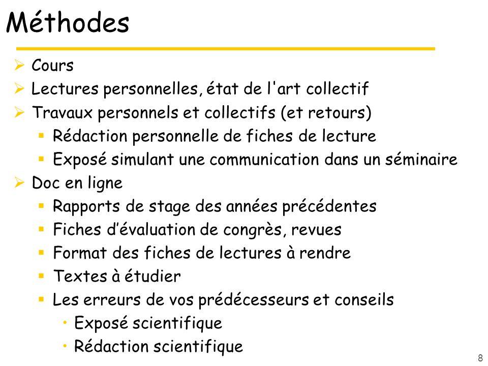 Méthodes Cours Lectures personnelles, état de l art collectif