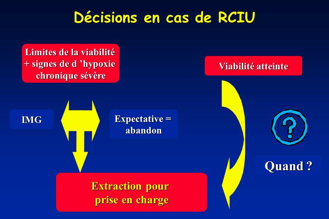 Décisions en cas de RCIU