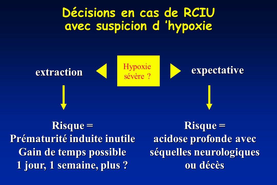 Décisions en cas de RCIU avec suspicion d 'hypoxie