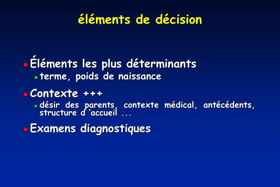 éléments de décision Éléments les plus déterminants Contexte +++