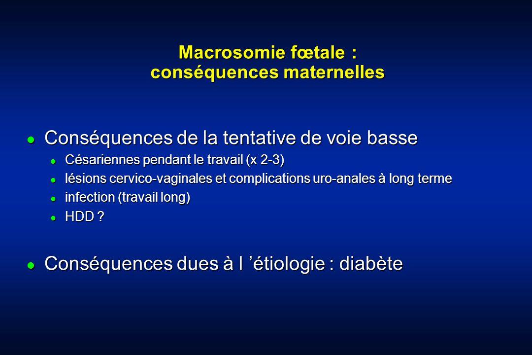 Macrosomie fœtale : conséquences maternelles
