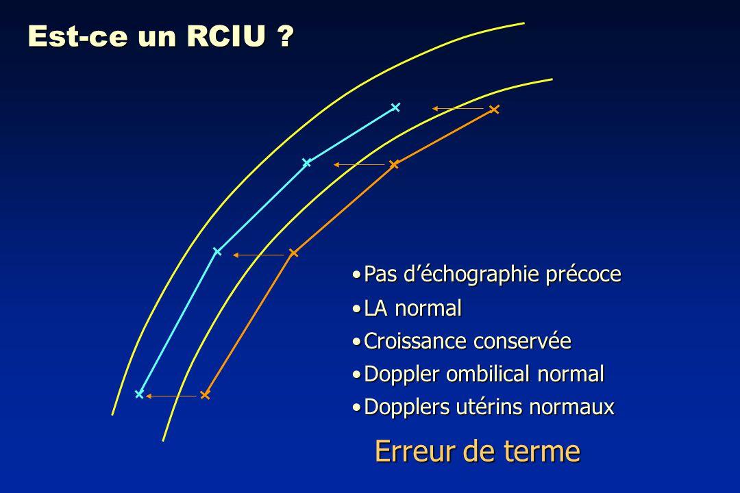 Est-ce un RCIU Erreur de terme Pas d'échographie précoce LA normal