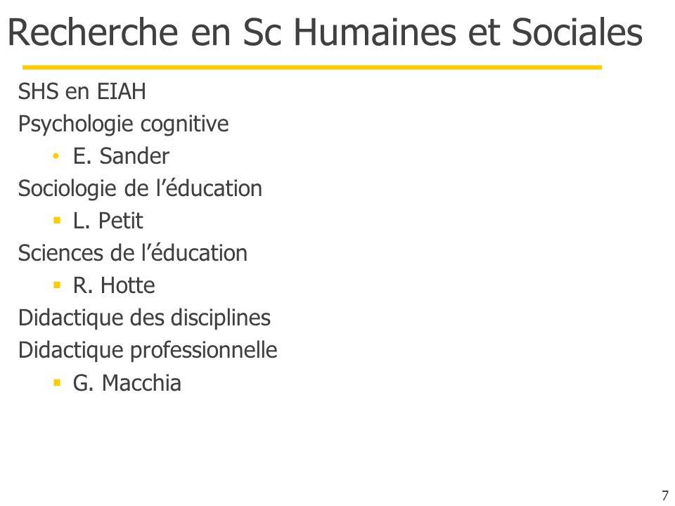 Recherche en Sc Humaines et Sociales