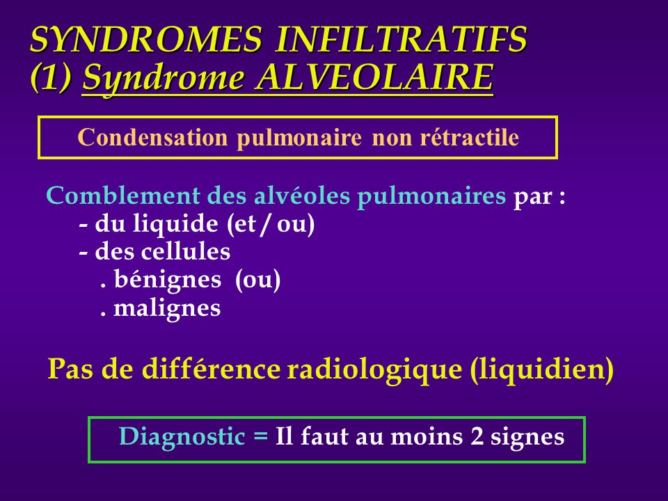 SYNDROMES INFILTRATIFS (1) Syndrome ALVEOLAIRE