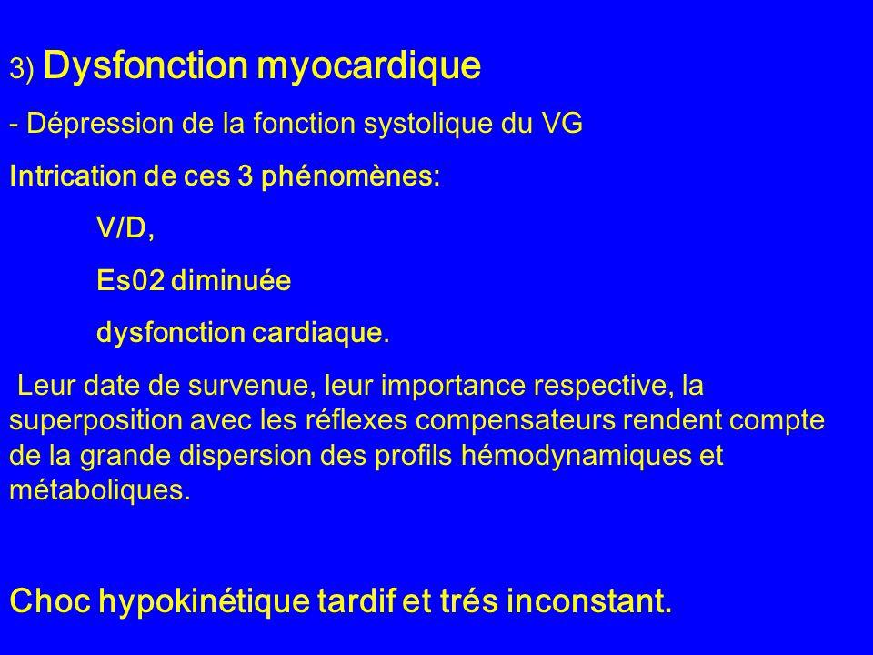 Choc hypokinétique tardif et trés inconstant.