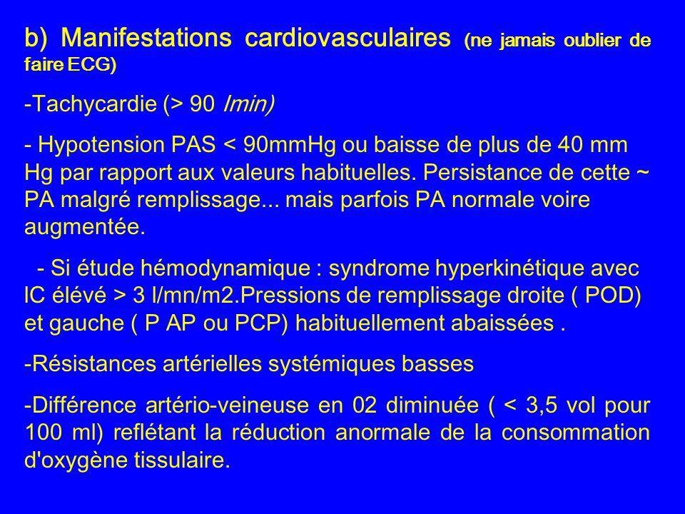 b) Manifestations cardiovasculaires (ne jamais oublier de faire ECG)